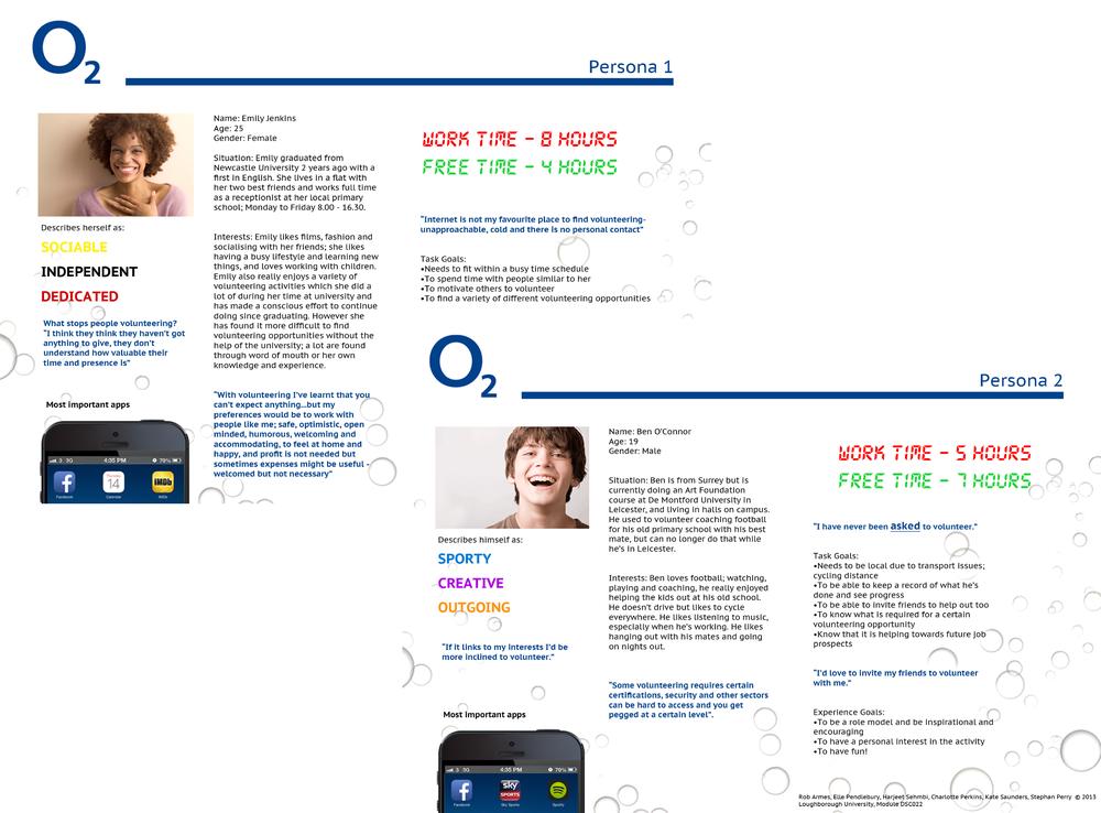 02 stivenskyrah UX design process personas o2 go designwithlove