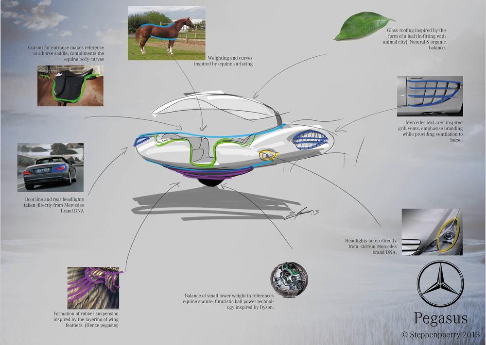 04 pegasus stivenskyrah designwithlove design mercedes grapheme analysis explanation of form