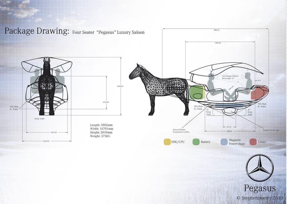 07 pegasus stivenskyrah designwithlove design mercedes package drawing