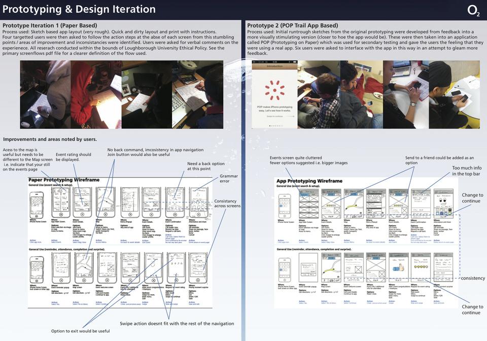 07 stivenskyrah o2Go process pop testing prototyping designwithlove